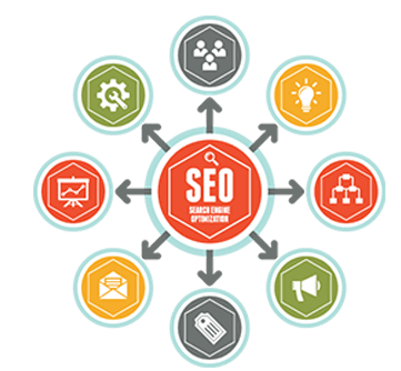 Get A Quote for SEO