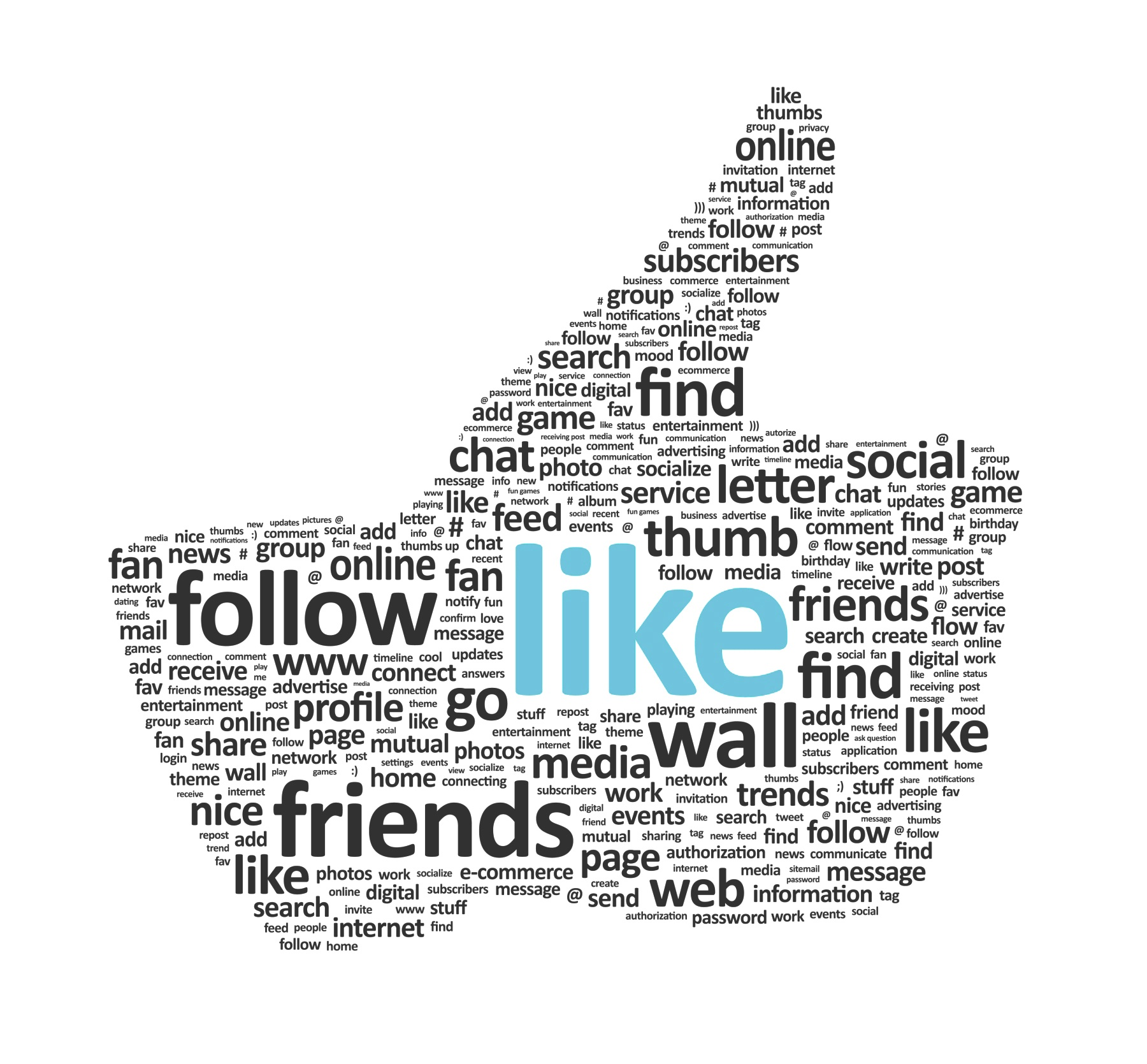 Increase Brand Awareness with Social Media