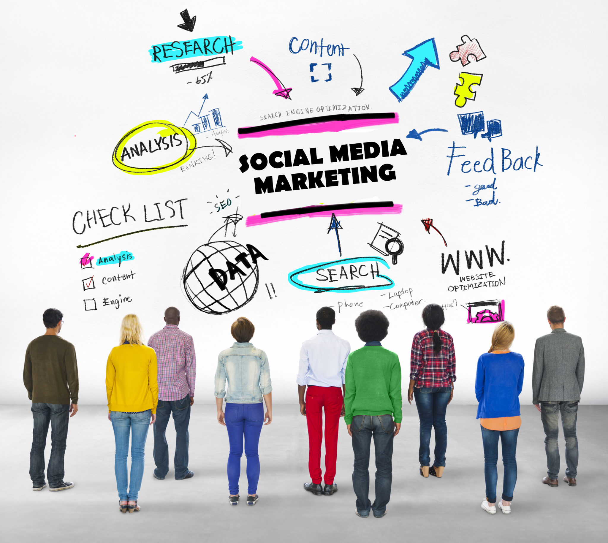 Social Media Marketing in 2016: How to Get a Head Start
