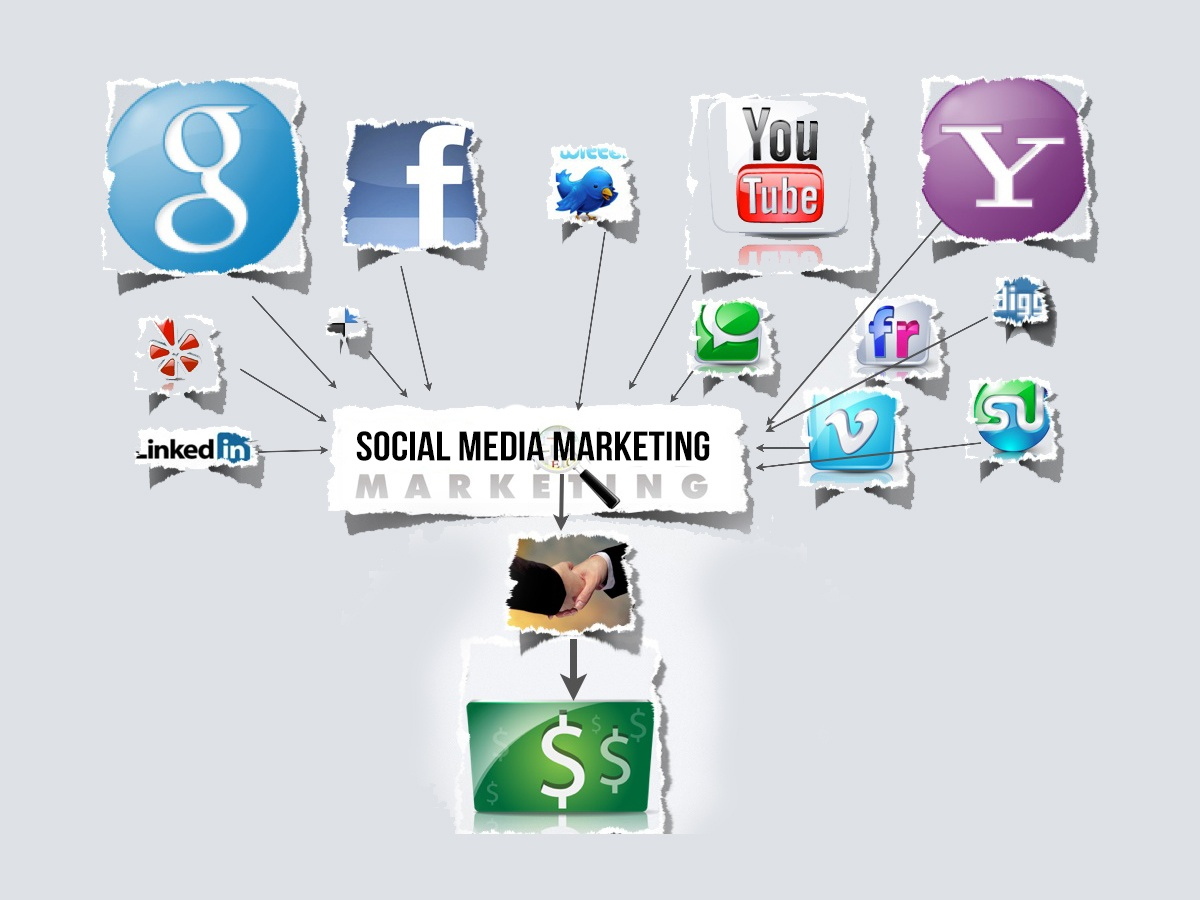 Social Media Marketing: What You Need To Know Now