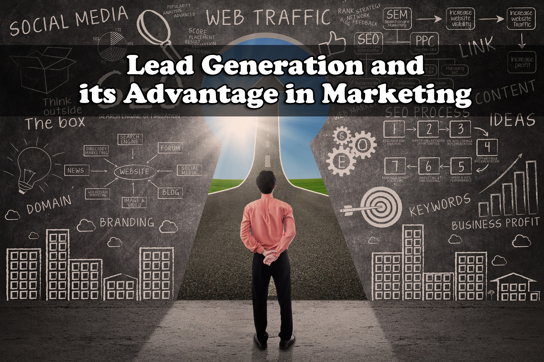 Lead Generation and its Advantage in Marketing