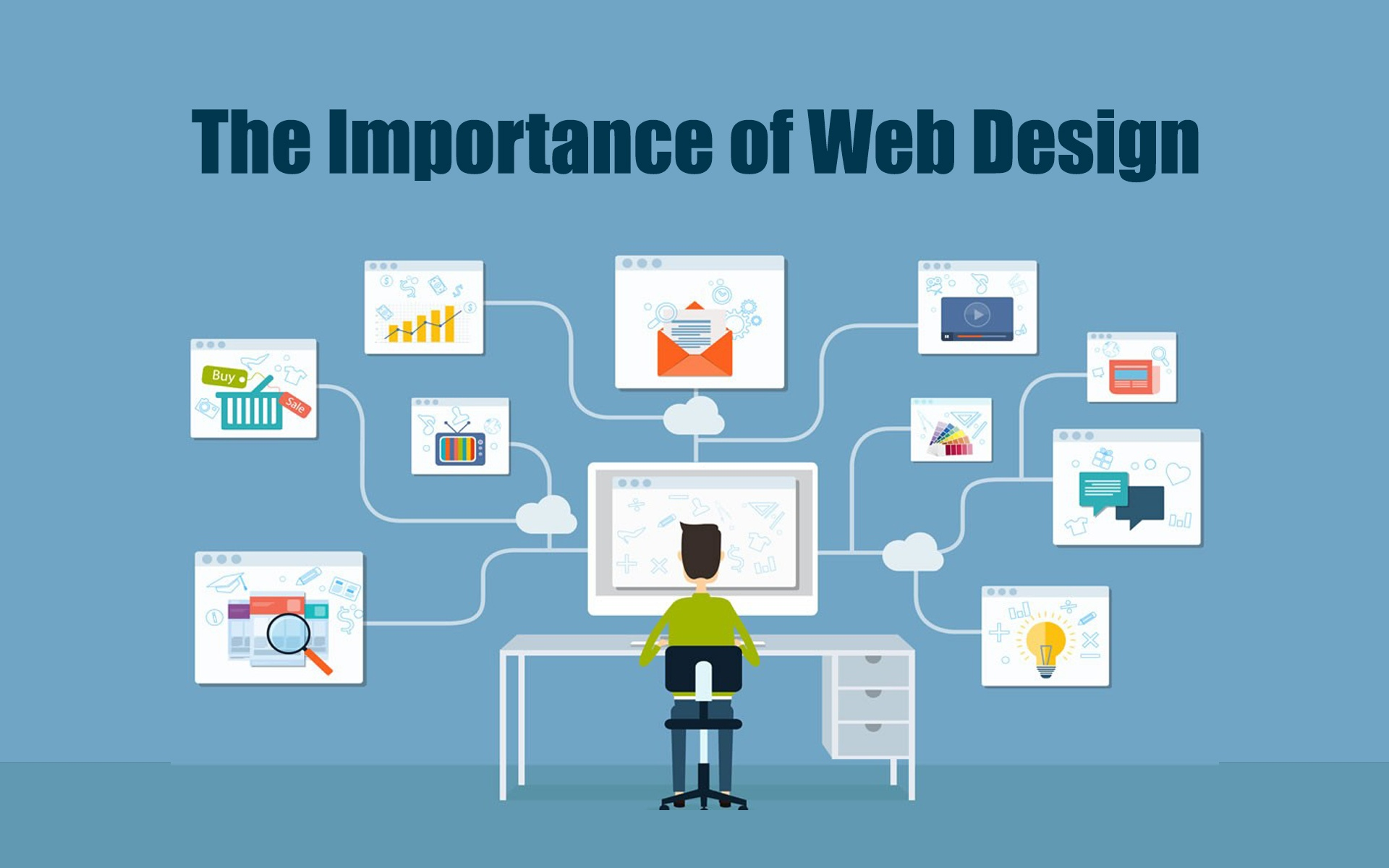 The Importance of Web Design - SSMO